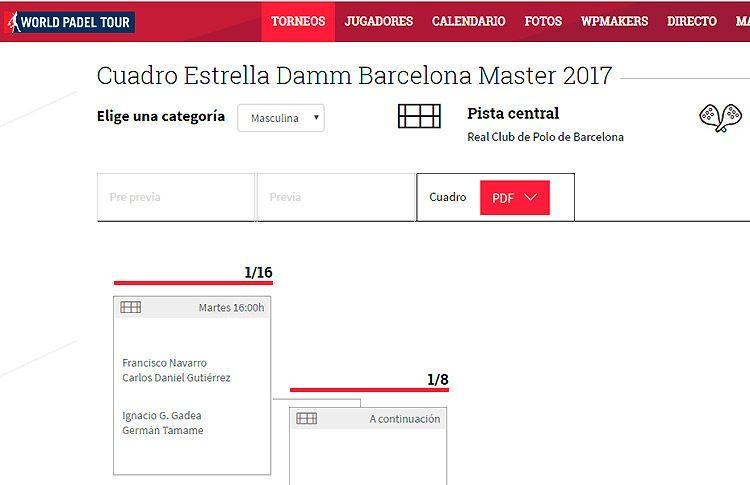 Ya se conocen los Cuadros del Estrella Damm Barcelona Másters 2017