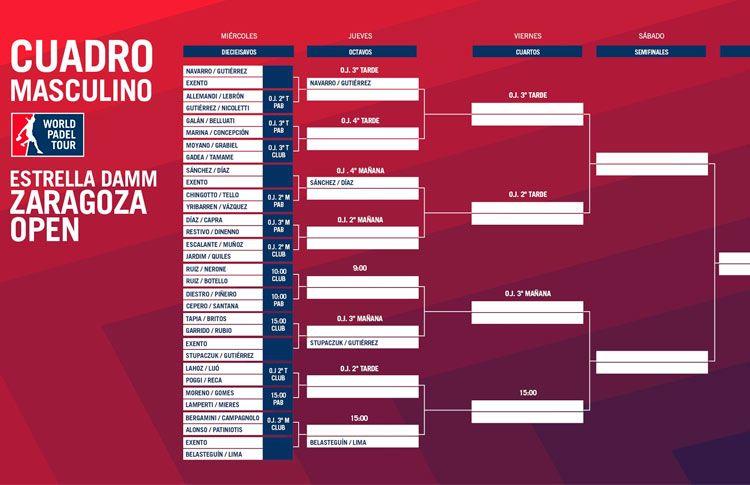 Cuadro Final del Zaragoza Open 2017 (World Pádel Tour)