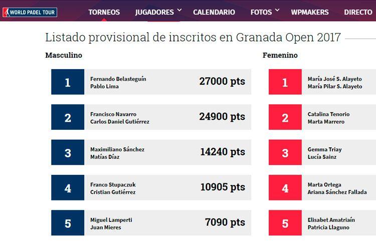 Más de 130 parejas estarán en el Granada Open 2017