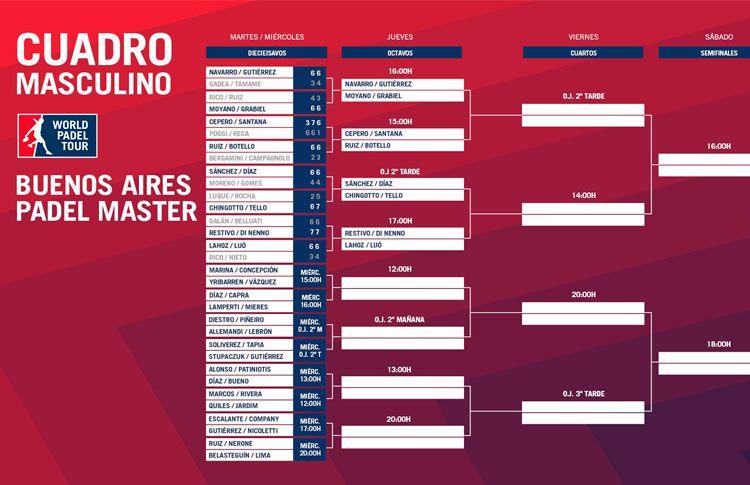 Buenos Aires Padel Master: Orden de Juego del desenlace de la primera ronda