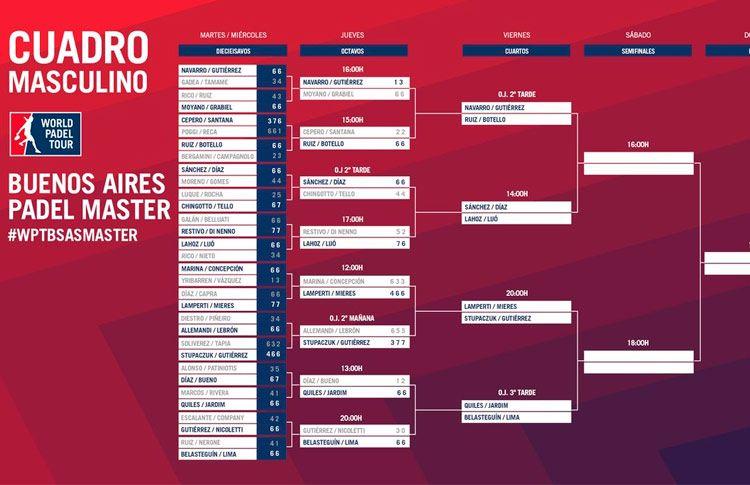 Buenos Aires Padel Master: Orden de Juego de Cuartos de Final