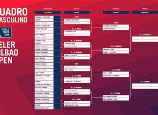 Keler Bilbao Open: Orden de Juego de Cuartos de Final