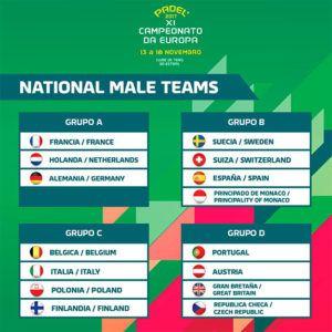 España ya conoce sus rivales en el XI Campeonato de Europa
