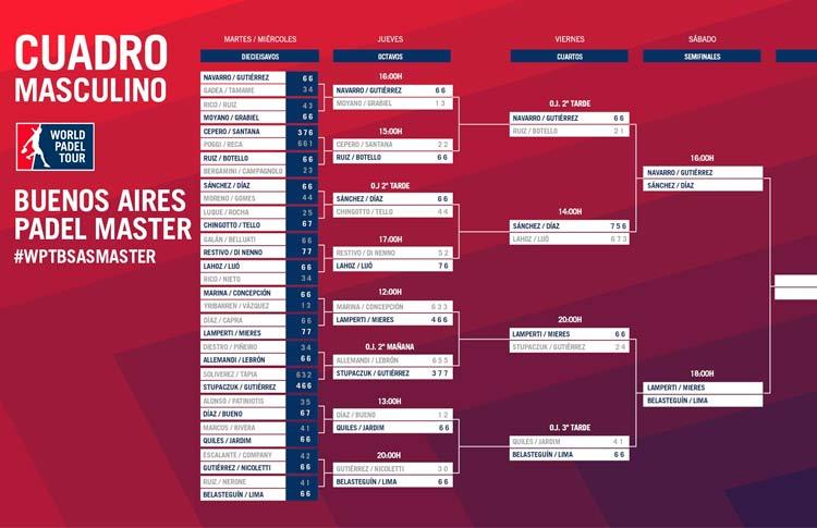 Buenos Aires Padel Master: Orden de Juego de Semifinales