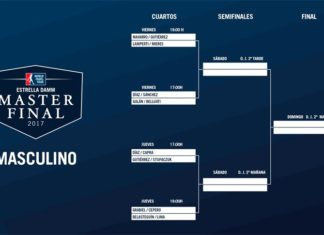 Estrella Damm Másters Finals: Cruces y horarios del torneo más esperado