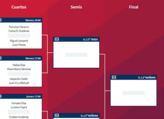 Estrella Damm Másters Finals: Orden de Juego de la primera jornada