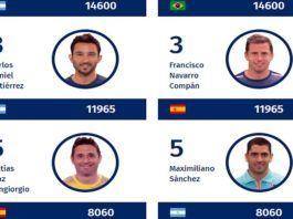 ¿Quiénes serán los grandes favoritos en el Ranking Masculino del Circuito WPT 2018?