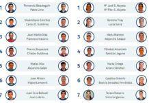 Casi 165 parejas estarán en el Estrella Damm Zaragoza Open