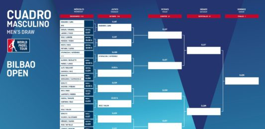 El cuadro masculino del Bilbao Open.   WPT