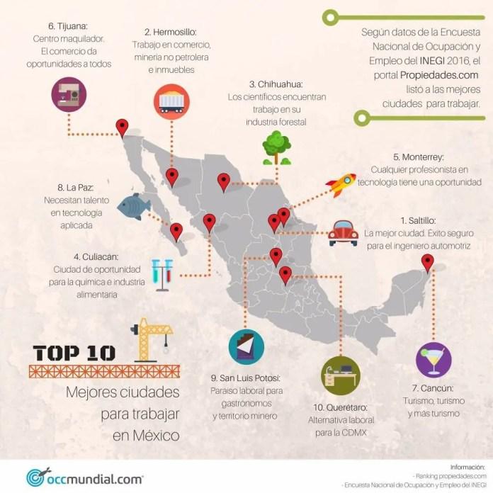 empleos en mexico para venezolanos