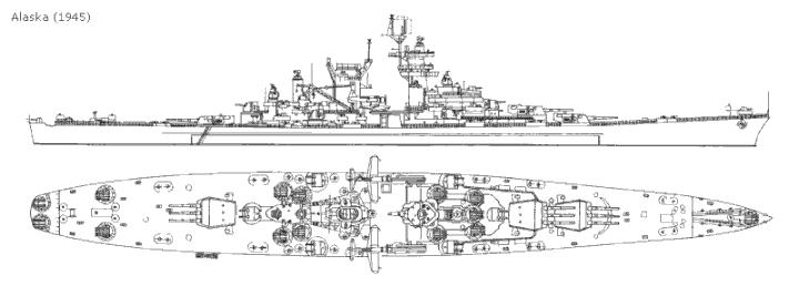 The Alaska Class Battle Cruisers The Last Of The Line