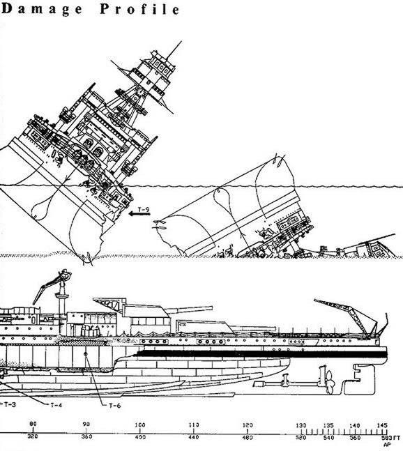 A Miracle of Maritime Salvage: The Salvage of the Fleet at