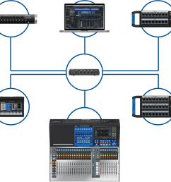 remote control over wireless lan networks proprietary audio over ethernet protocols  [ 1244 x 1127 Pixel ]