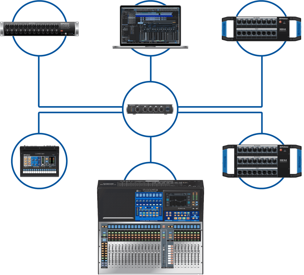 medium resolution of remote control over wireless lan networks proprietary audio over ethernet protocols
