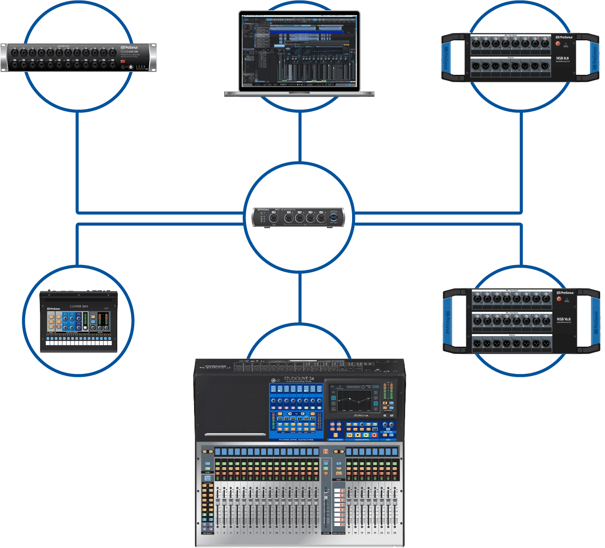 hight resolution of remote control over wireless lan networks proprietary audio over ethernet protocols