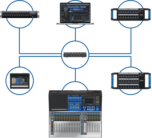 small resolution of remote control over wireless lan networks proprietary audio over ethernet protocols