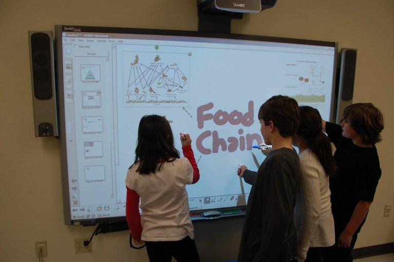Kinder vor Smartboard