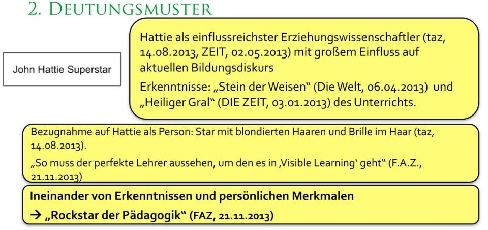 Deutung_Superstar
