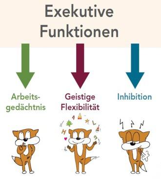 exekutive_funktionen