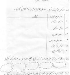 Urdu Worksheets For Montessori   Printable Worksheets and Activities for  Teachers [ 3093 x 2445 Pixel ]