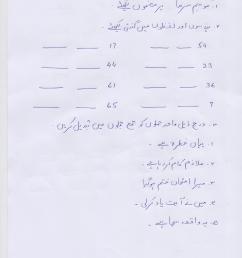 urdu-blog-worksheet-class-4-13-1-17 – PAF JUNIORS [ 2340 x 1700 Pixel ]