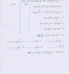 urdu-blog-worksheet-class-4-20-01-17 – PAF JUNIORS [ 2340 x 1700 Pixel ]