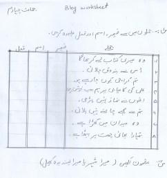 24 Urdu grammer ideas   urdu [ 2548 x 2550 Pixel ]