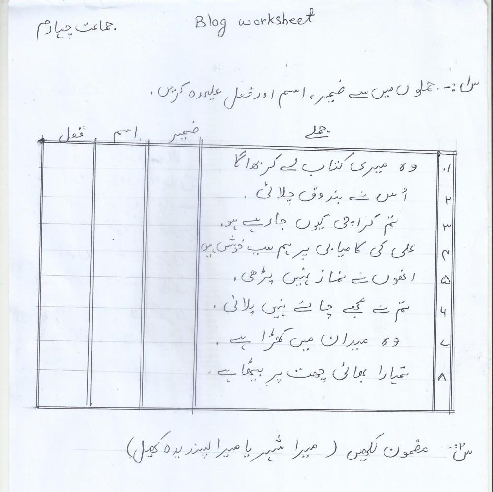 medium resolution of 24 Urdu grammer ideas   urdu