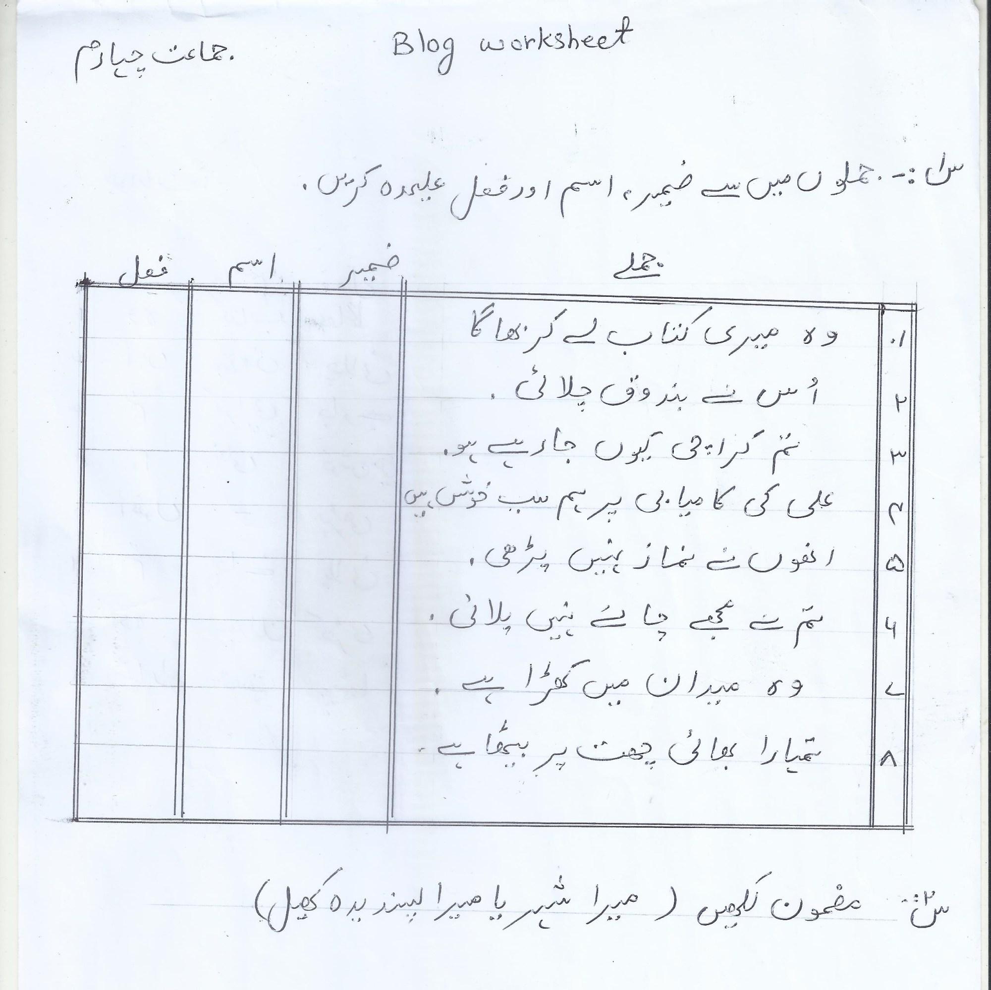 hight resolution of 24 Urdu grammer ideas   urdu