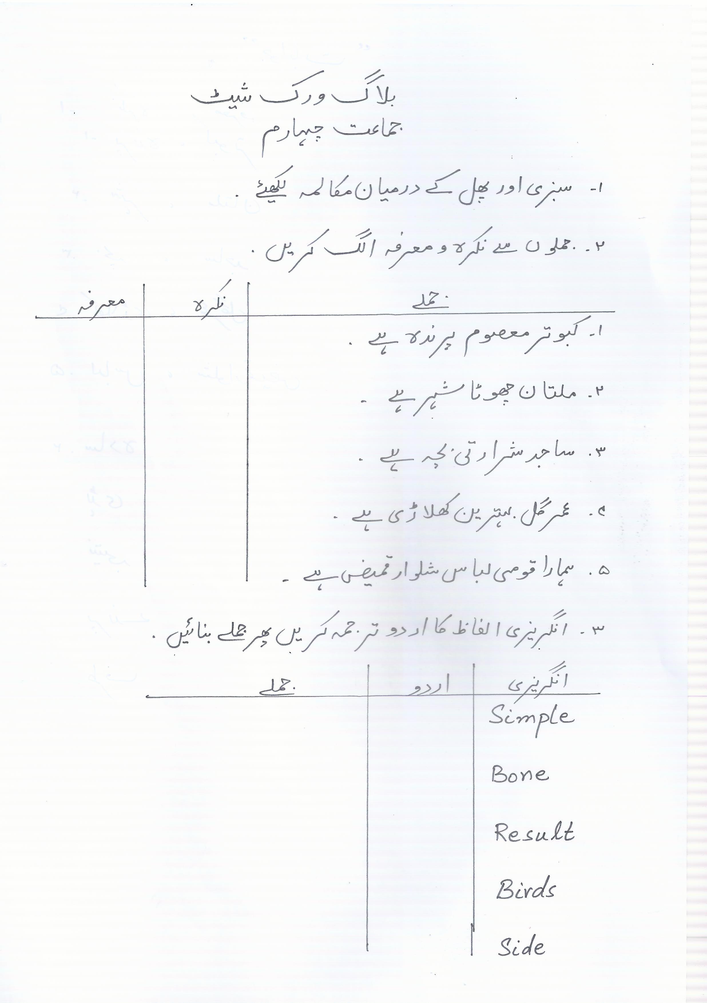 Comprehension Worksheets Image By Fouzia Ansar On Urdu