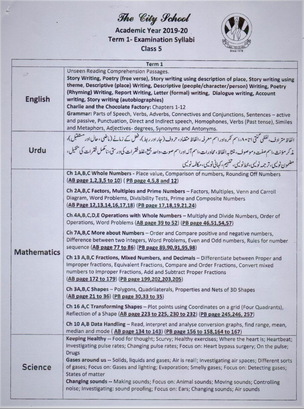medium resolution of PAF JUNIORS – I AM – TO LEARN