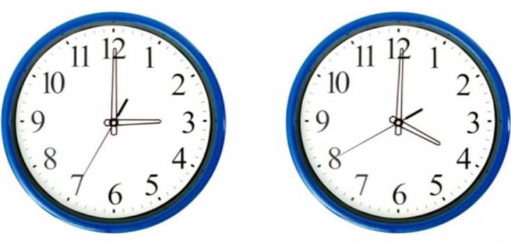 Κατάργηση της αλλαγής της ώρας ζητάει το 80% των Ευρωπαίων