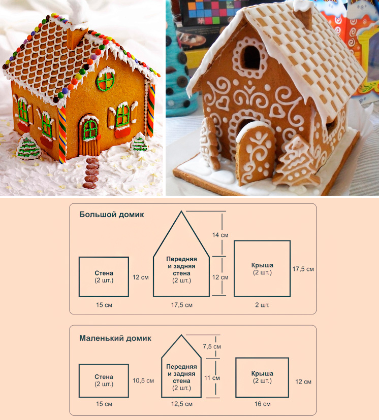 Рецепт пряничного домика своими руками с фото