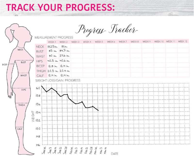 Weight loss chart printable pdf