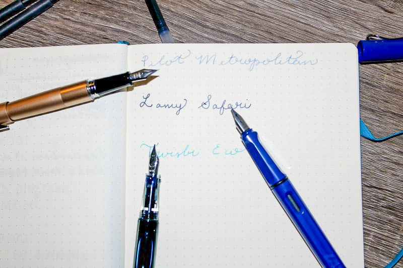 The Essential Guide to Fountain Pen Anatomy | Page Flutter