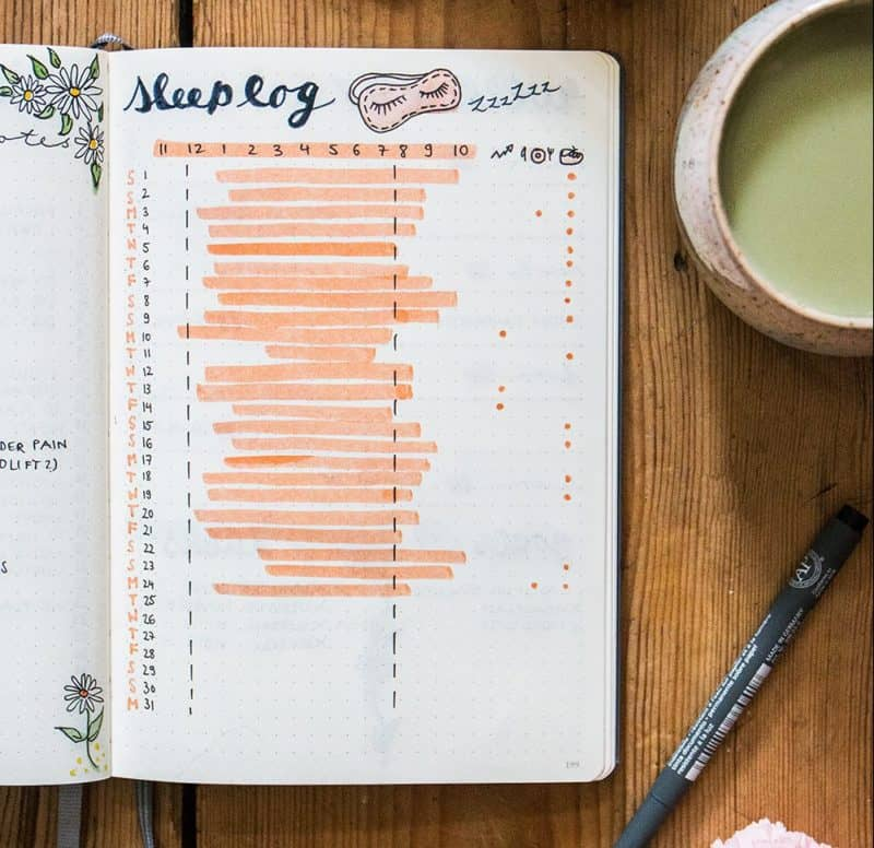 30+ Super Trackers For Your Planner:Daily, Monthly, Yearly| www.teaandtwigs.de