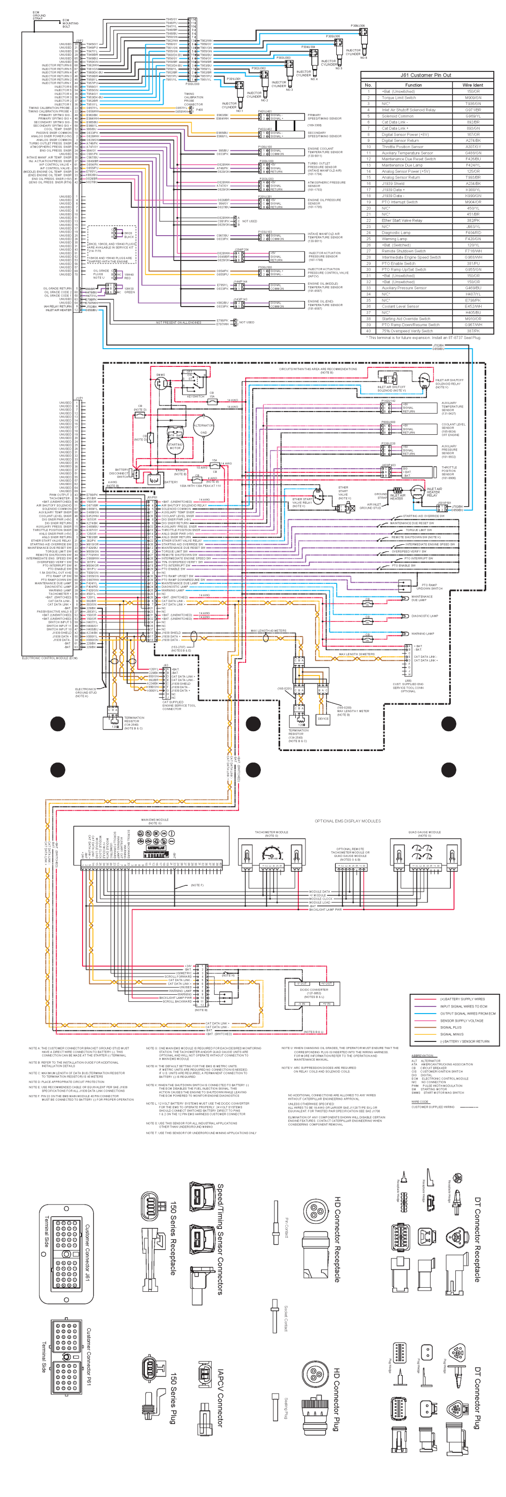 medium resolution of caterpillar electrical schematic 625mb searchable printable pdf rh pagelarge com