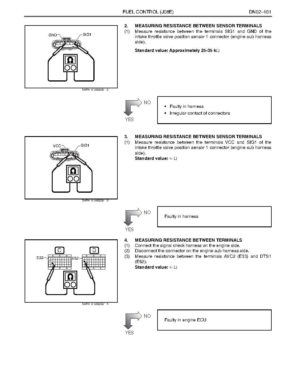 Hino wiring diagram
