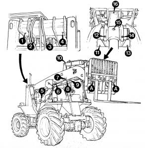 JCB Loadall Range (520, 520HL, 520 Farm Special, 520M, 525