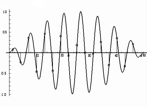 GnuSpeech Tube Resonance Model (TRM) vocal tract model for