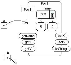 Memory Diagram Example