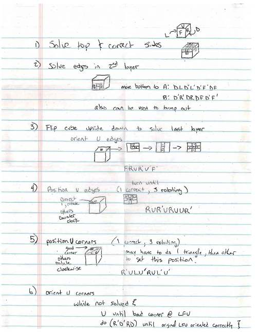 small resolution of solve rubik cube diagram