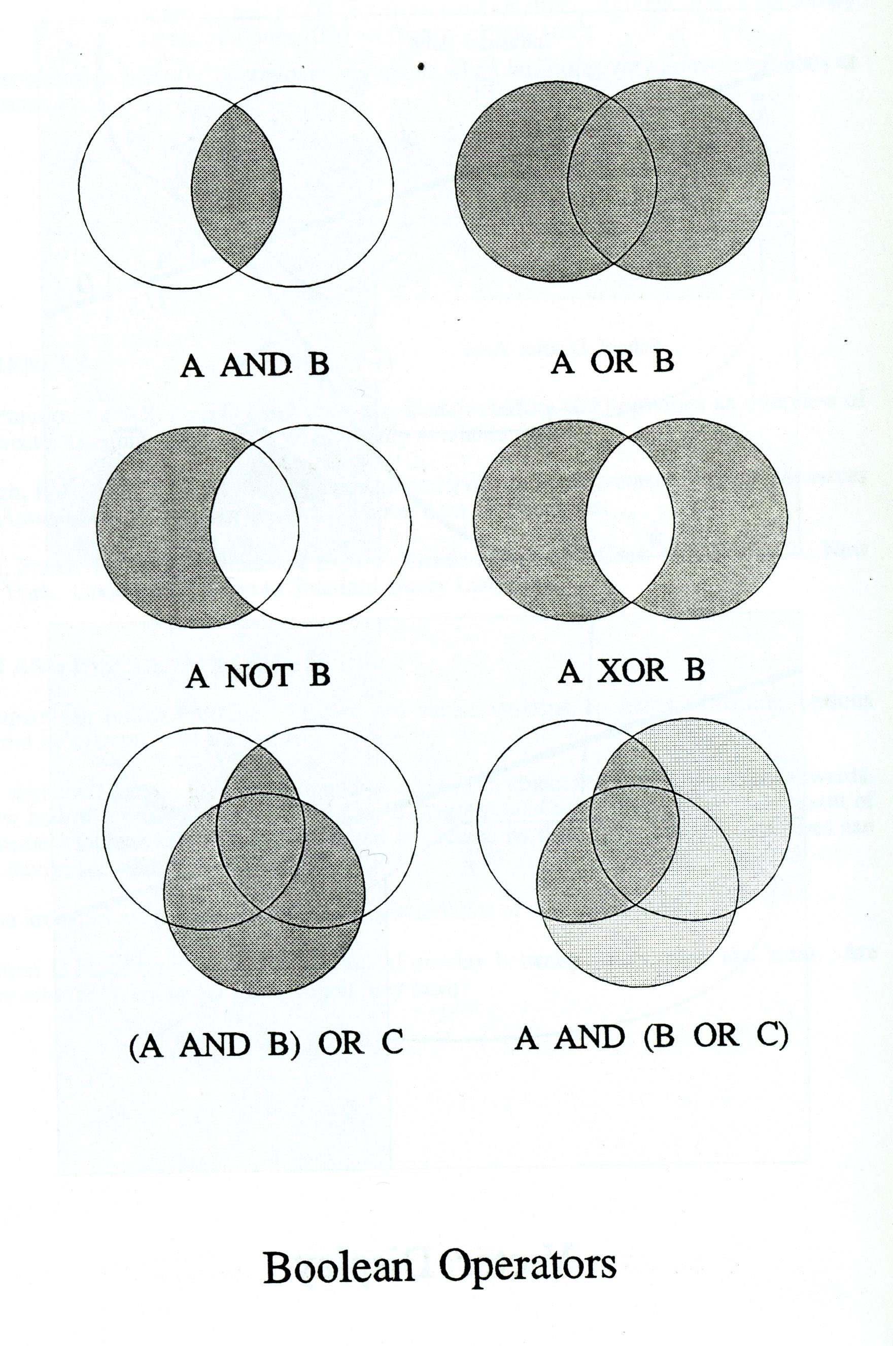 not a or b venn diagram