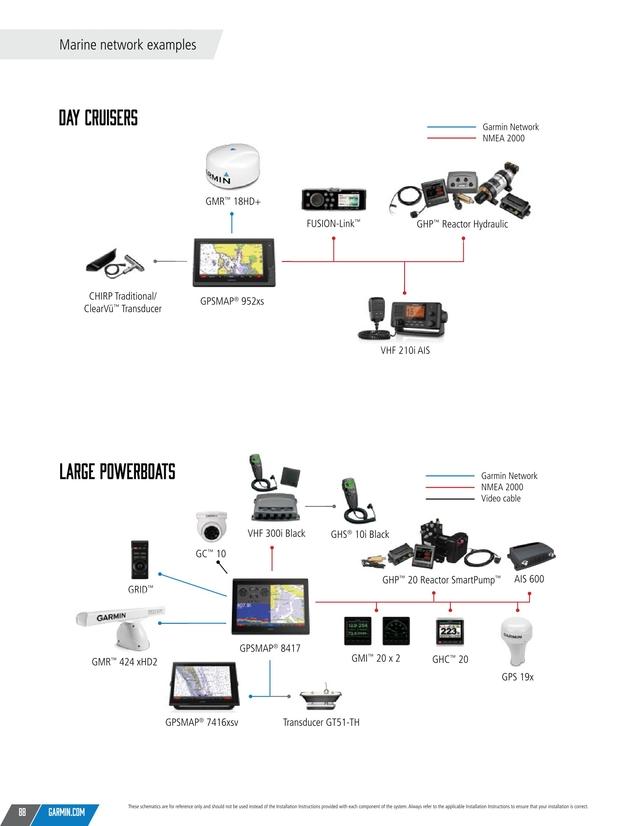 Wiring Diagram PDF: 18 5 Wiring Diagram Garmin