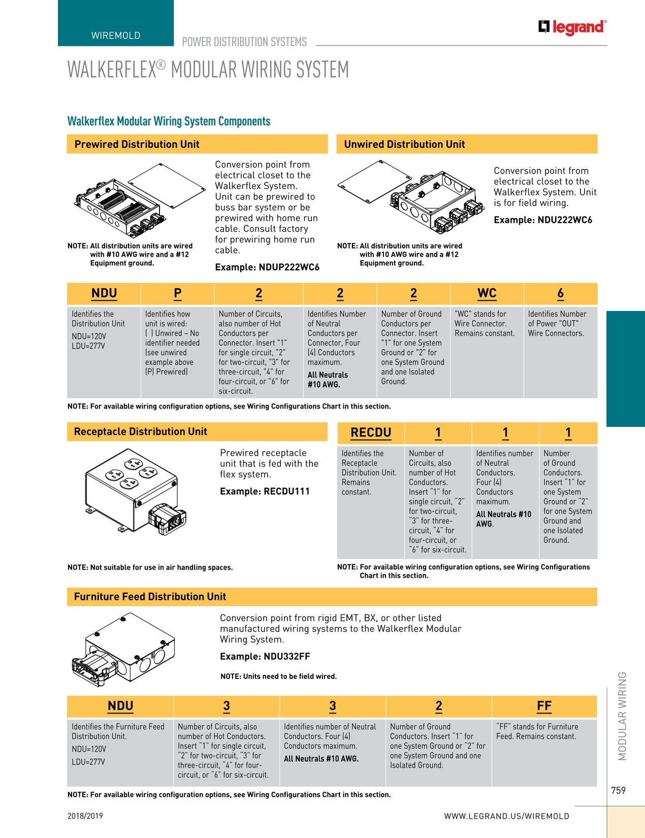 hight resolution of wire cable management catalog 2018 2019 759