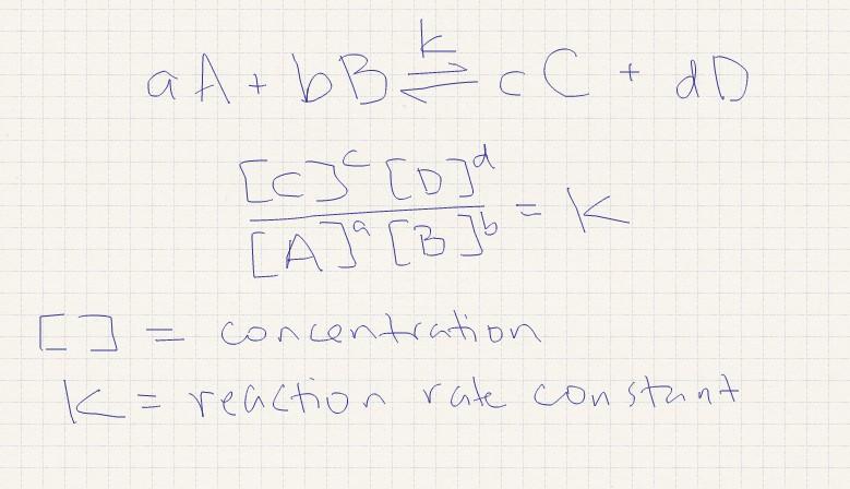 Green chemistry 1