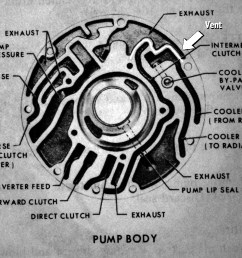 turbo 400 pump diagram wiring diagram centreth400 pump diagram wiring diagram insideth400 pump diagram [ 1000 x 794 Pixel ]