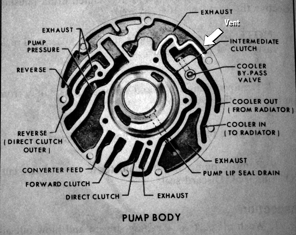 4l60e pump diagram - lsx wiring harness wiring diagram yer on 4l80e wiring  diagram,