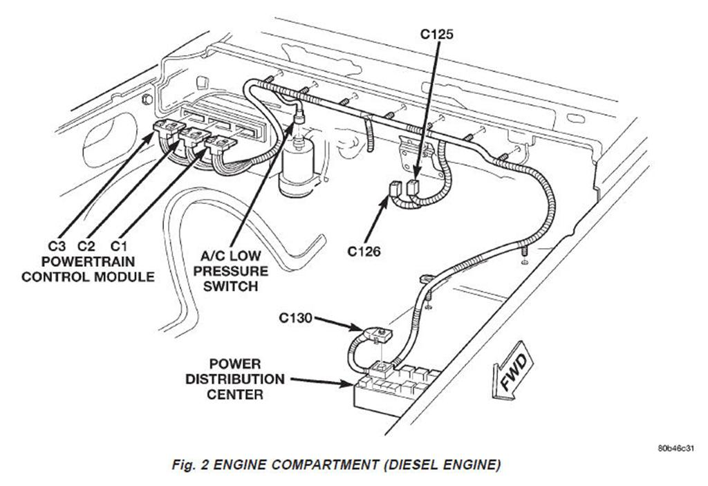 2005 Dodge Ram 2500 Fuse Box Diagram, 2005, Free Engine