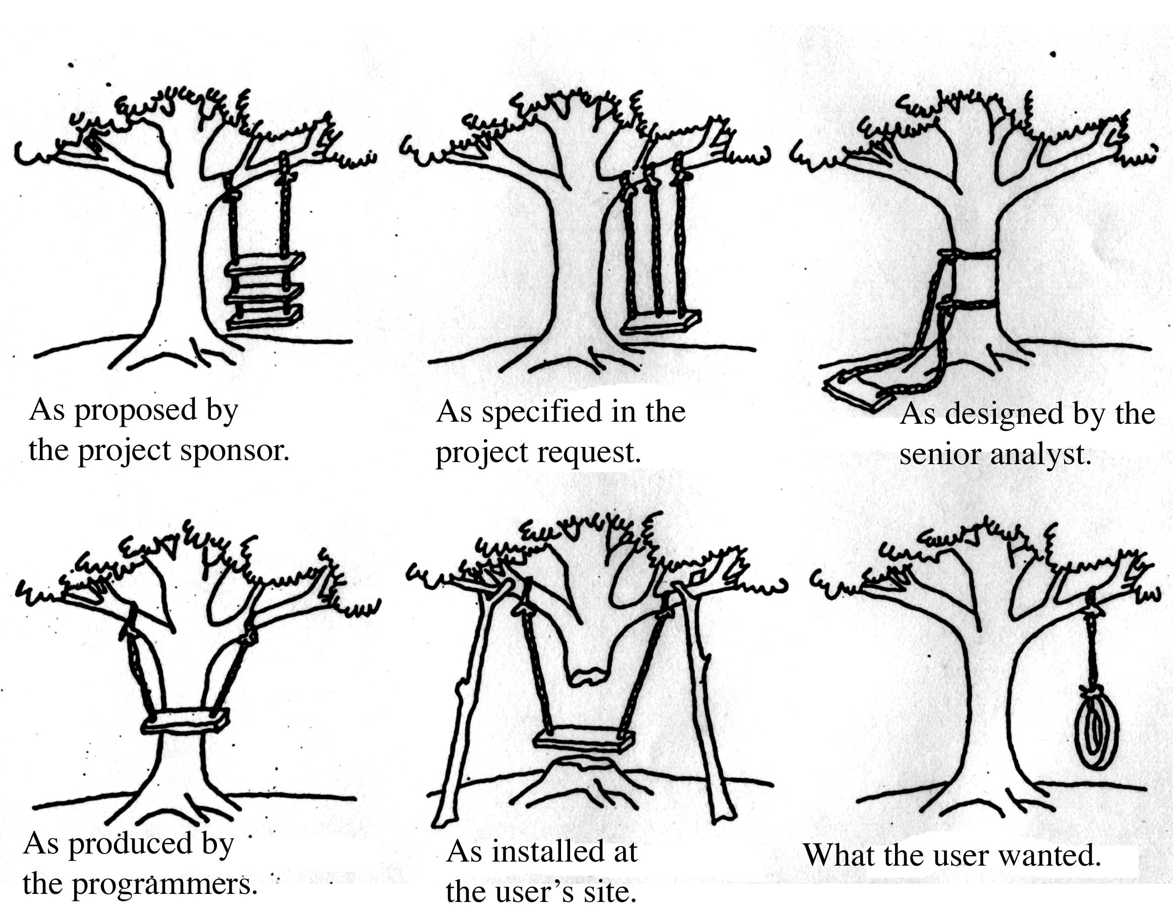 Design Process Manual